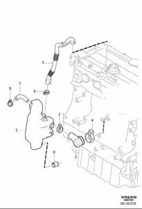 Schema Volvo